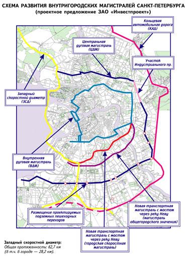 Схема развития внутрегородских